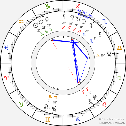 Peter Werner birth chart, biography, wikipedia 2019, 2020
