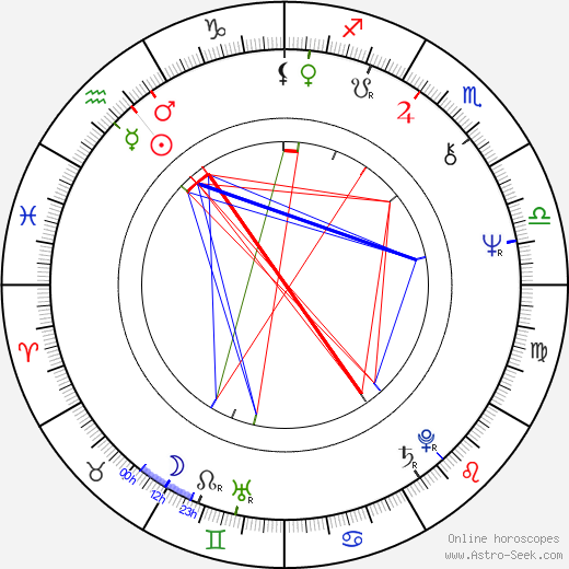 Philippe Galland день рождения гороскоп, Philippe Galland Натальная карта онлайн