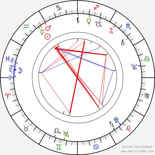 Redmond Morris tema natale, oroscopo, Redmond Morris oroscopi gratuiti, astrologia