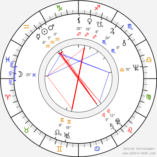 Richard Portnow birth chart, biography, wikipedia 2019, 2020
