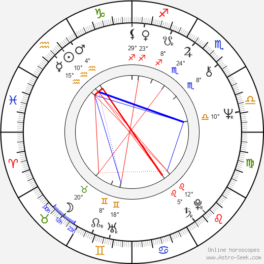 Sacheen Littlefeather birth chart, biography, wikipedia 2019, 2020