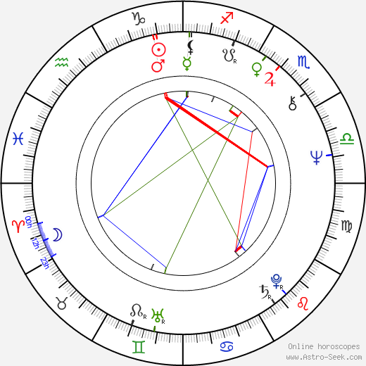 Shi-Kwan Yen astro natal birth chart, Shi-Kwan Yen horoscope, astrology