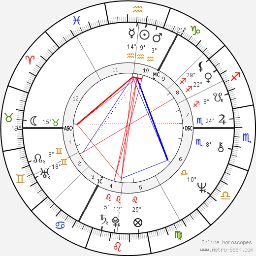 Steve Marriott birth chart, biography, wikipedia 2018, 2019