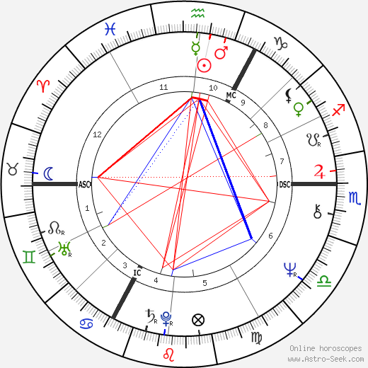 Steve Marriott astro natal birth chart, Steve Marriott horoscope, astrology