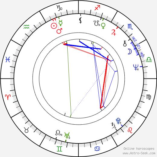 Stuart Baird birth chart, Stuart Baird astro natal horoscope, astrology