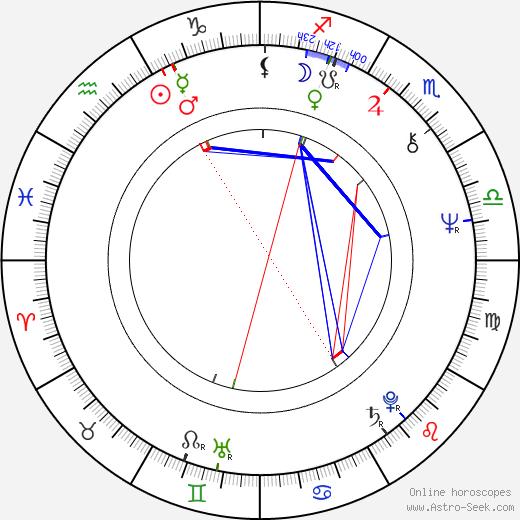 Такэси Китано Takeshi Kitano день рождения гороскоп, Takeshi Kitano Натальная карта онлайн