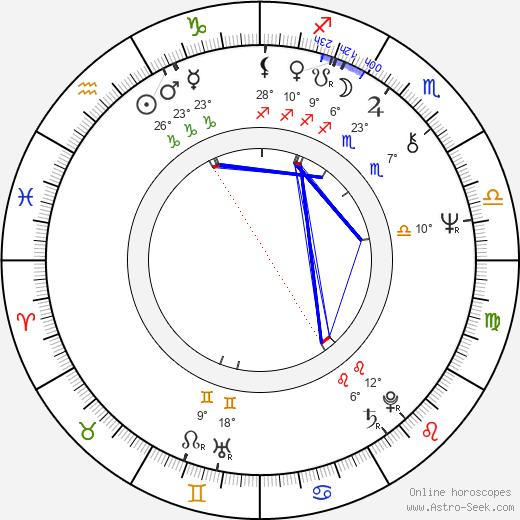 Todd Susman birth chart, biography, wikipedia 2020, 2021