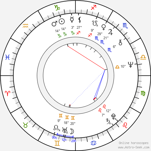 Virginie Vignon birth chart, biography, wikipedia 2020, 2021