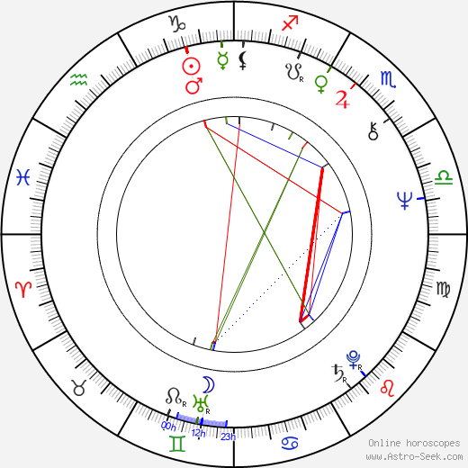 Virginie Vignon birth chart, Virginie Vignon astro natal horoscope, astrology
