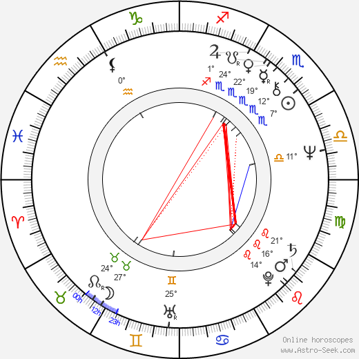 Andrea Rau birth chart, biography, wikipedia 2018, 2019