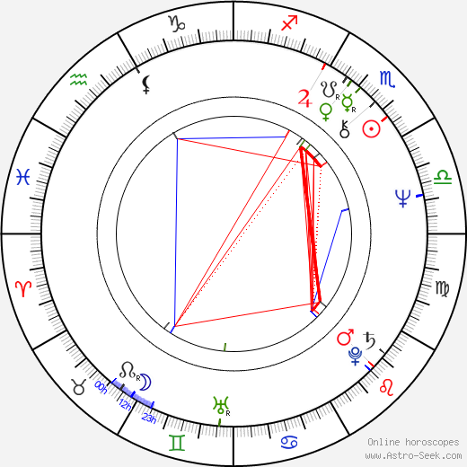 Andrea Rau astro natal birth chart, Andrea Rau horoscope, astrology