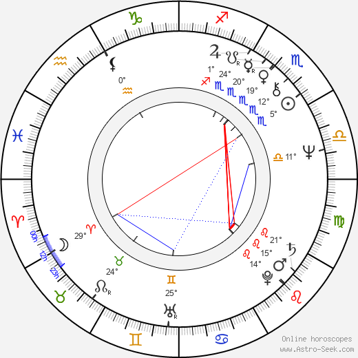 Annette Tuominen birth chart, biography, wikipedia 2018, 2019