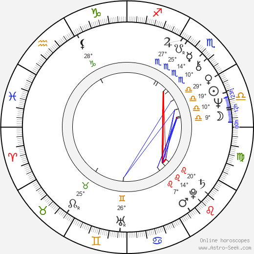 Avi Lerner birth chart, biography, wikipedia 2019, 2020