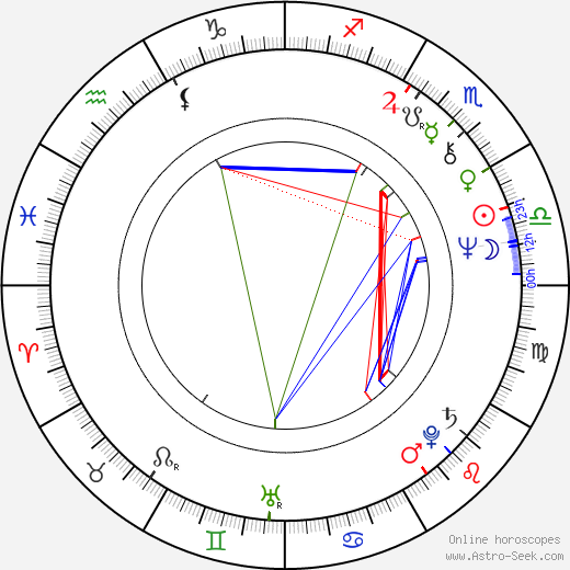 Avi Lerner astro natal birth chart, Avi Lerner horoscope, astrology