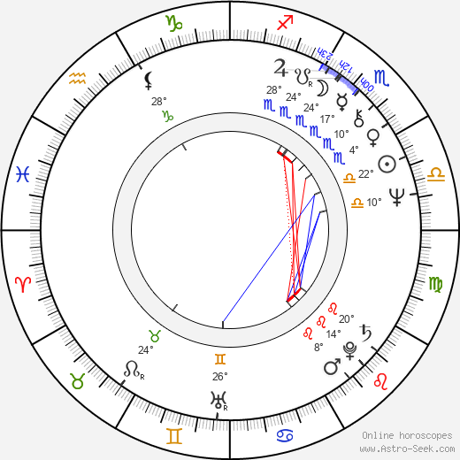 Bob Weir birth chart, biography, wikipedia 2019, 2020