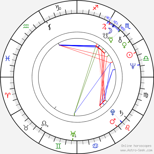 Bob Weir astro natal birth chart, Bob Weir horoscope, astrology