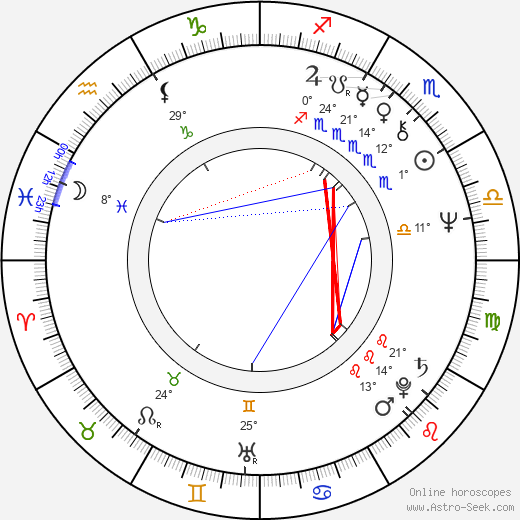 Bobby Rhodes birth chart, biography, wikipedia 2018, 2019