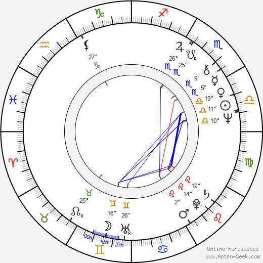 Brian Johnson birth chart, biography, wikipedia 2020, 2021