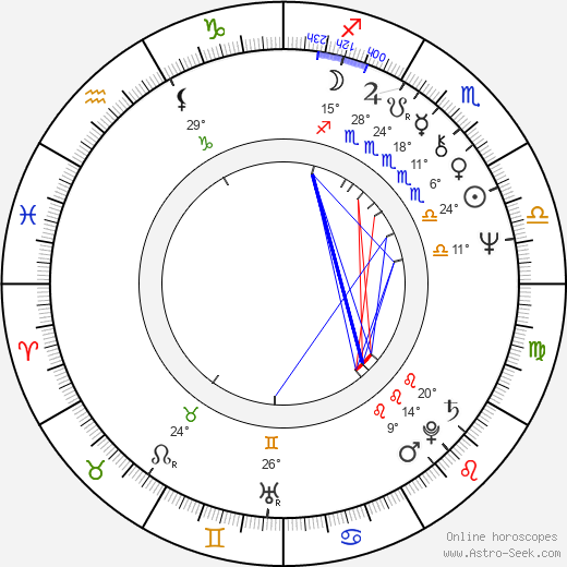 Cornelia Sharpe birth chart, biography, wikipedia 2018, 2019