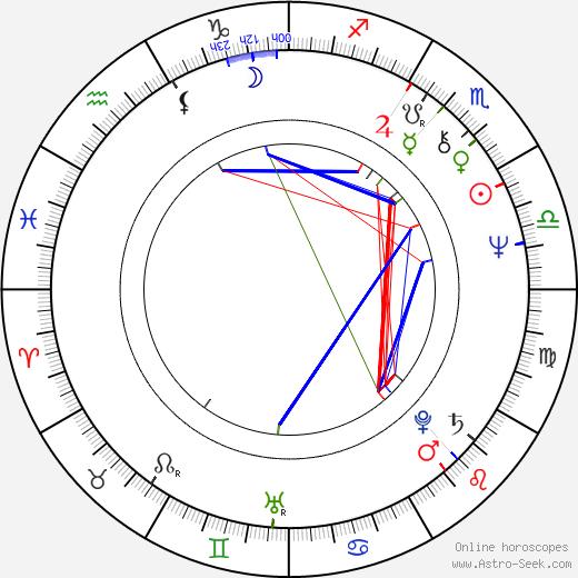 Franco Diogene tema natale, oroscopo, Franco Diogene oroscopi gratuiti, astrologia