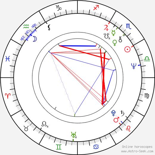 Frank DiLeo astro natal birth chart, Frank DiLeo horoscope, astrology