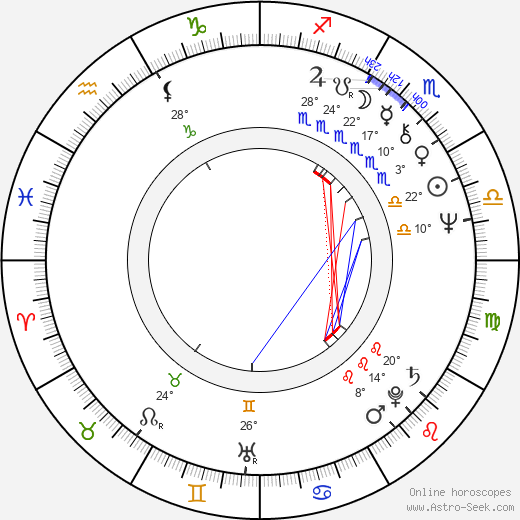 Guy Siner birth chart, biography, wikipedia 2018, 2019