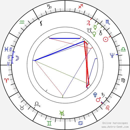 Holly Woodlawn astro natal birth chart, Holly Woodlawn horoscope, astrology