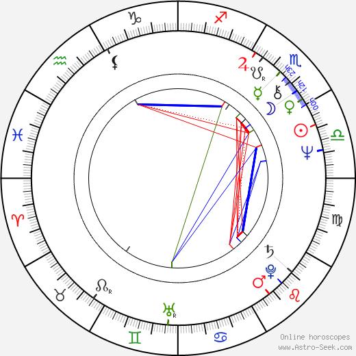 Jan Niklas tema natale, oroscopo, Jan Niklas oroscopi gratuiti, astrologia