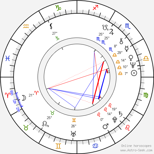 Jean-Paul Gauzès birth chart, biography, wikipedia 2019, 2020