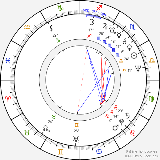 Joe Morton birth chart, biography, wikipedia 2019, 2020