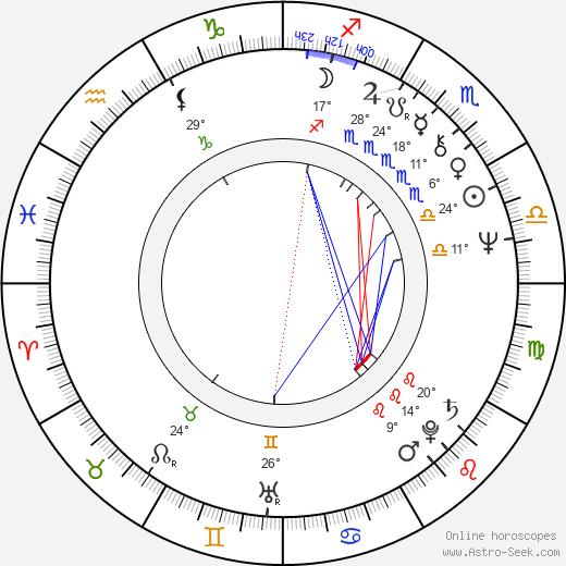 Joe Morton birth chart, biography, wikipedia 2017, 2018