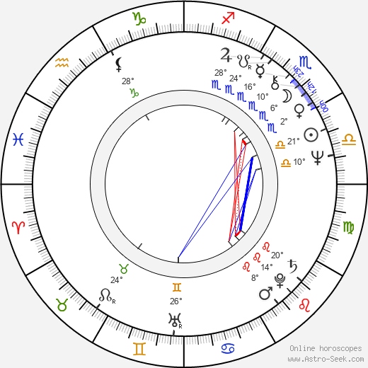 Lynn Lowry birth chart, biography, wikipedia 2019, 2020