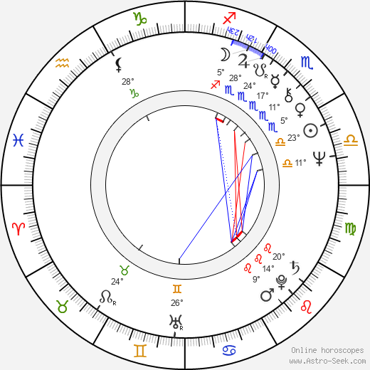 Michael McKean birth chart, biography, wikipedia 2018, 2019