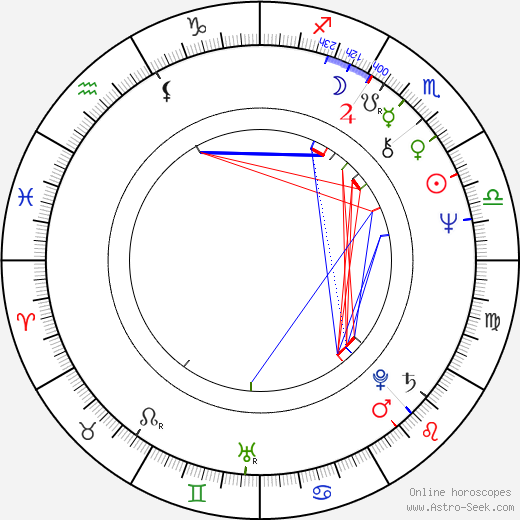 Michael McKean astro natal birth chart, Michael McKean horoscope, astrology