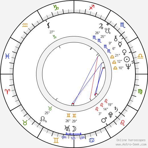 Patxi Andión birth chart, biography, wikipedia 2020, 2021