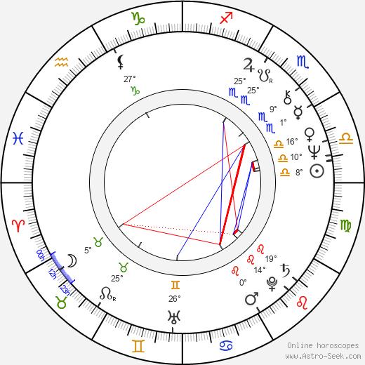 Paul Jackson birth chart, biography, wikipedia 2020, 2021
