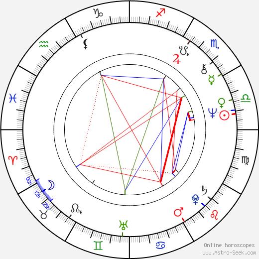 Paul Jackson birth chart, Paul Jackson astro natal horoscope, astrology