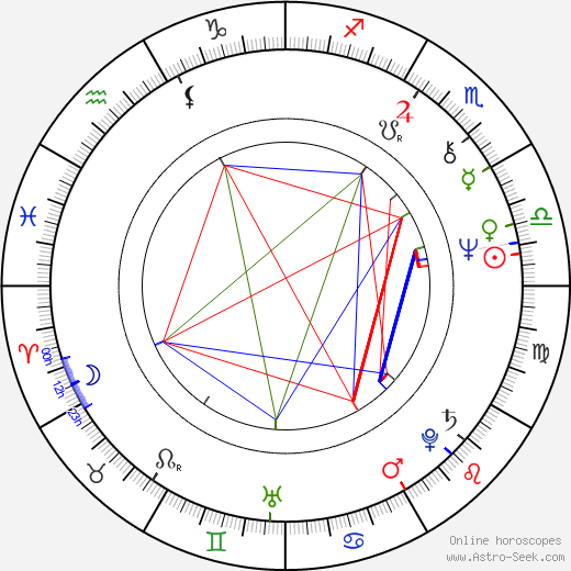 Richard Council birth chart, Richard Council astro natal horoscope, astrology