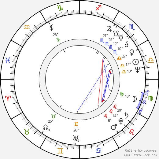 Salvatore Tatarella birth chart, biography, wikipedia 2019, 2020