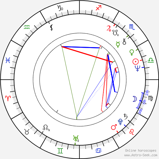 Salvatore Tatarella birth chart, Salvatore Tatarella astro natal horoscope, astrology