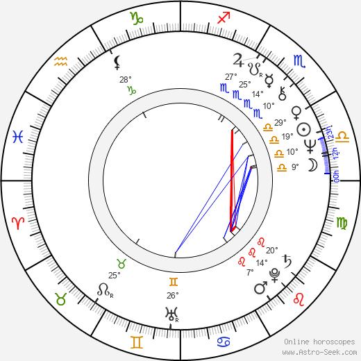 Sammy Hagar birth chart, biography, wikipedia 2020, 2021