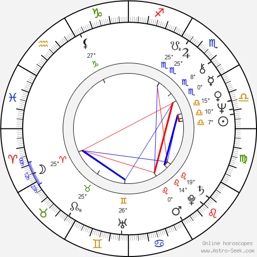 Stephen Collins birth chart, biography, wikipedia 2018, 2019