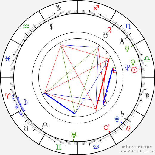 Stephen Collins astro natal birth chart, Stephen Collins horoscope, astrology