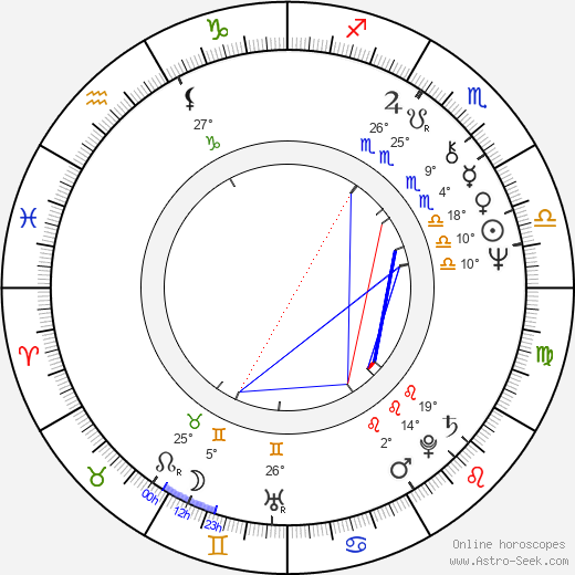 Terry Robbins birth chart, biography, wikipedia 2019, 2020
