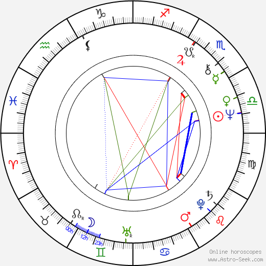 Terry Robbins astro natal birth chart, Terry Robbins horoscope, astrology