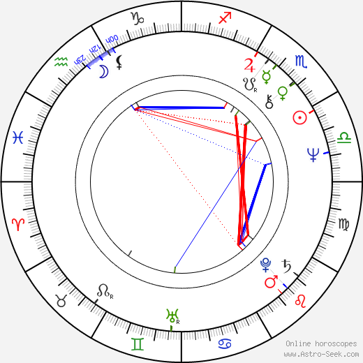 William Girdler astro natal birth chart, William Girdler horoscope, astrology