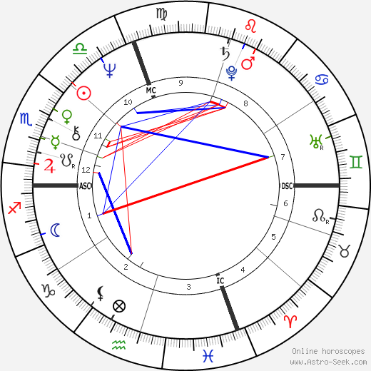 Yves André Delubac astro natal birth chart, Yves André Delubac horoscope, astrology