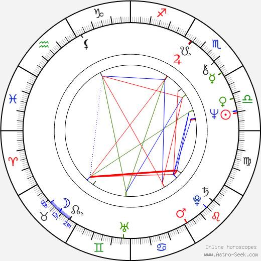 Zdeněk Altner birth chart, Zdeněk Altner astro natal horoscope, astrology