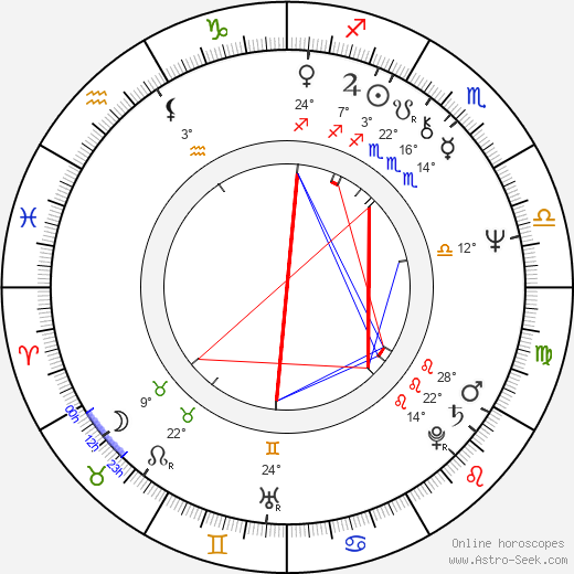 André Penvern birth chart, biography, wikipedia 2018, 2019