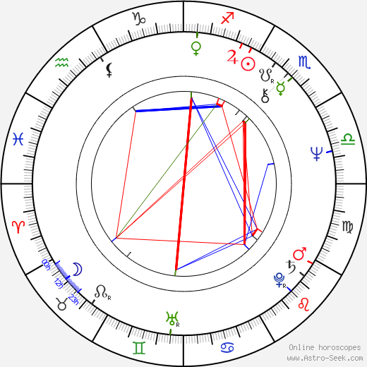 André Penvern astro natal birth chart, André Penvern horoscope, astrology